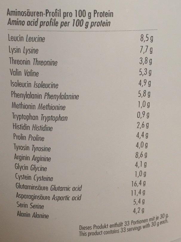 Profuel Plantein Aminosäuren Profil per 100g